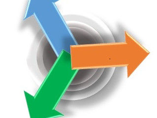 3 dimensions of product investment