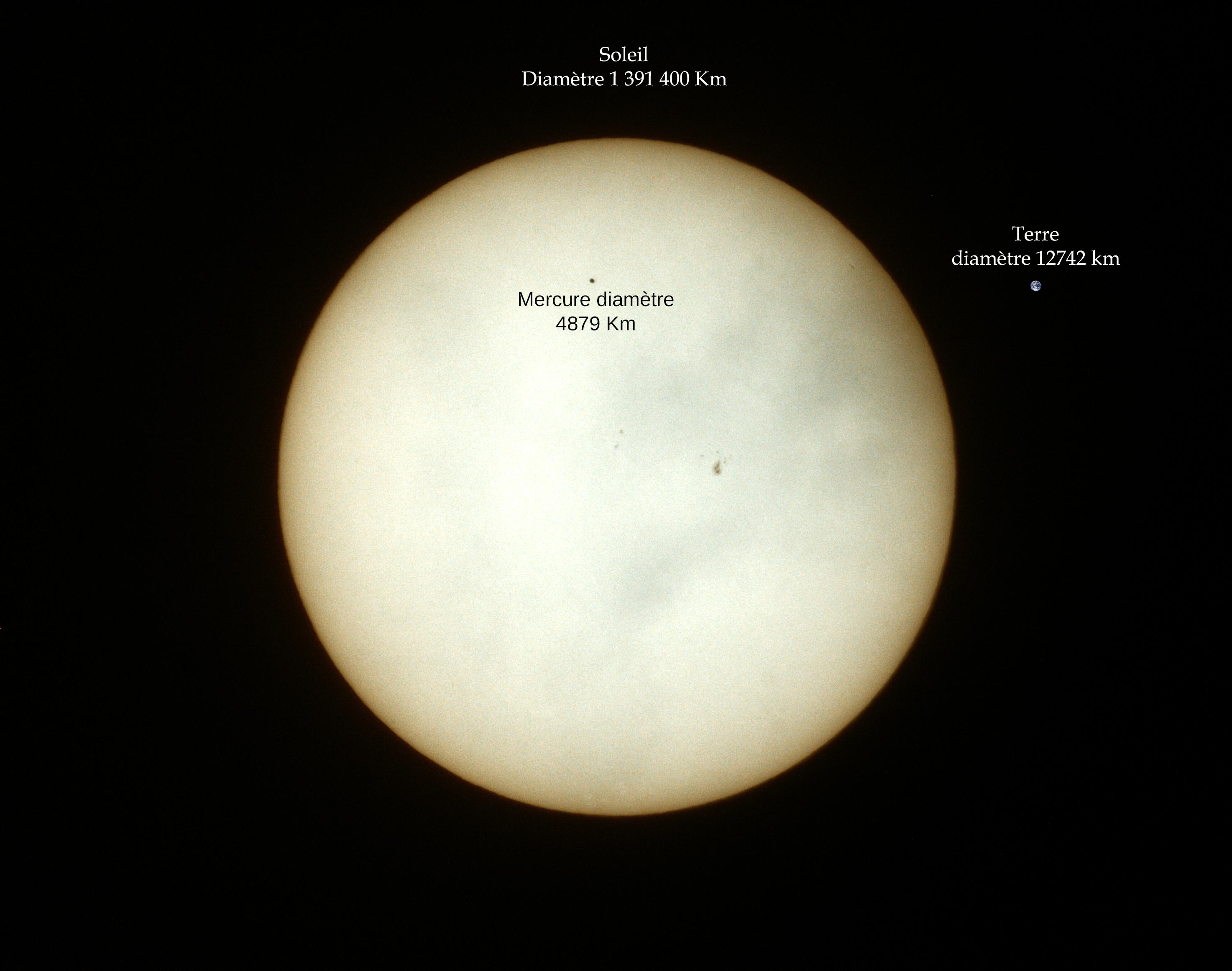 Le soleil - Mercure - La Terre