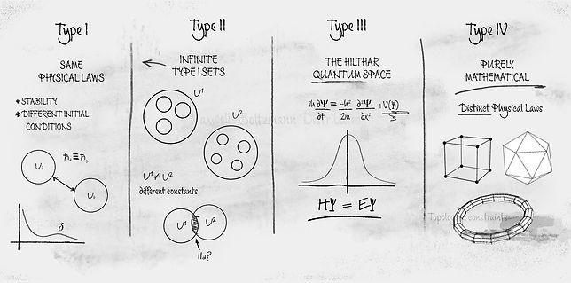 Multiverse theory invert grayscale.jpg