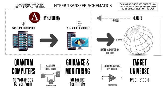 Hyperon connection.jpg