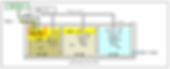 RSシステム導入イメージ グリストラップ 問題解決