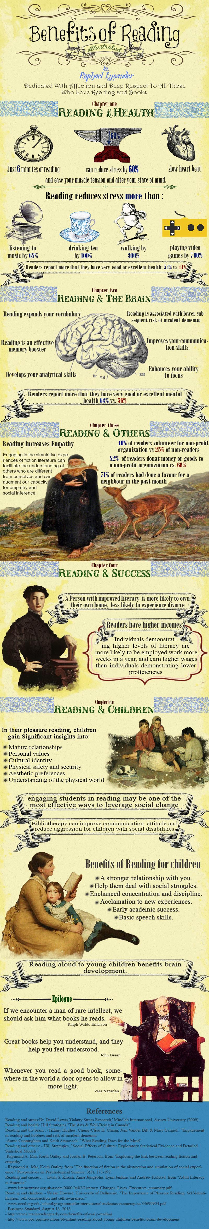benifets-of-reading2