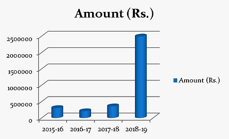 Consultancy Amount in Rs..jpeg