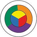 גלגל צבעים - צבעים משלימים