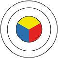 גלגל צבעים - צבעי יסוד