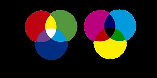 תמונה של  הסבר על צבעי מסך וצבעי מדפסת