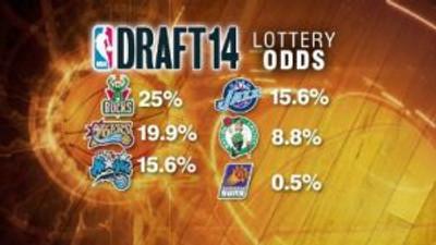הסיכויים של הקבוצות החלשות בליגה בשנת 2014 לזכות בבחירה הראשונה בדראפט