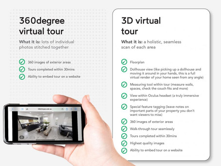 What's the difference between 3D and 360 Degree Virtual Tours?