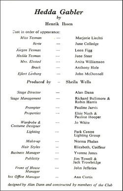Hedda Gabler cast & crew