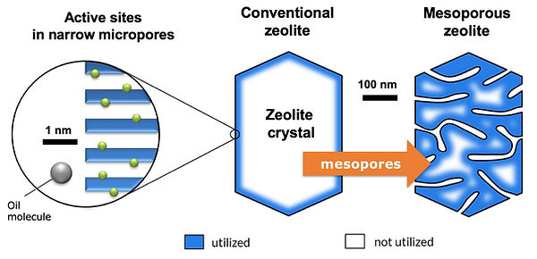 mesoporization_.jpg