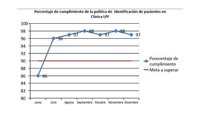 Comité de Calidad y Seguridad del Paciente
