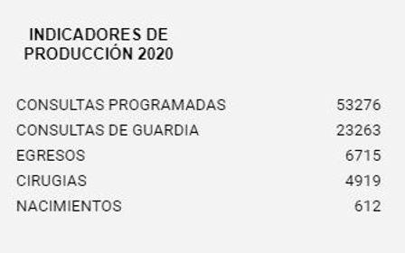 producción 2020.JPG