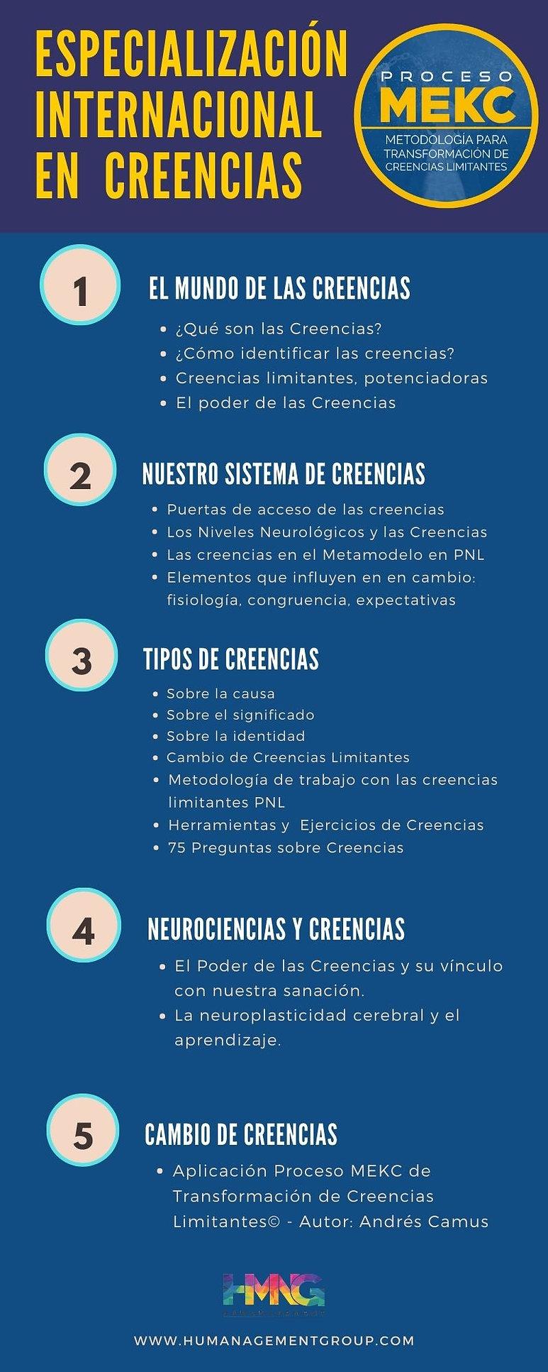 1MEKC-ESPECIALIZACION CREENCIAS.jpg