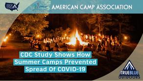 Summer Camps Successfully Prevented COVID-19 Spread