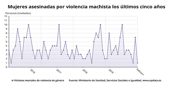 mujeres_asesinadas_por_vi.jpg