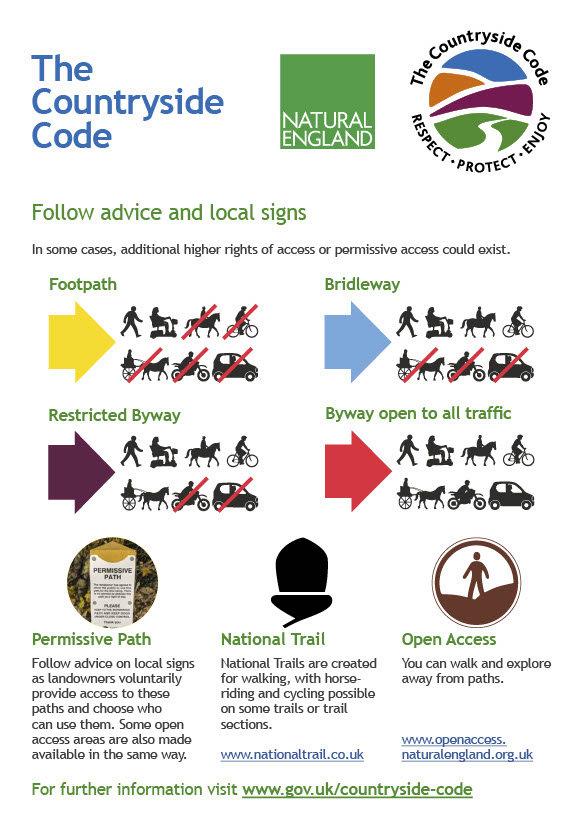 countryside-code-leaflet1024_2.jpg
