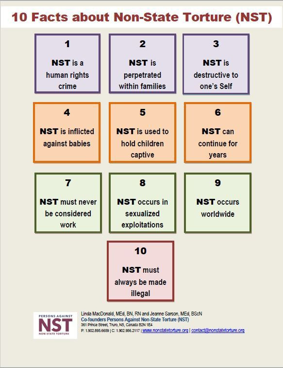 NST10facts