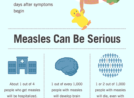 Should I be worried about measles?