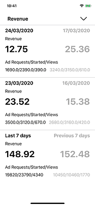 revenue check unity ads unityads ios app iphone