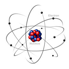 70471-atom-structure-model.jpg