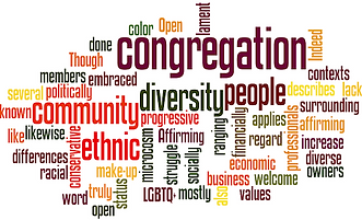 Word cloud of congregation statement on diversity