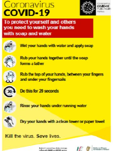 Coronavirus Covid 19 Protect Yourself Information Sign