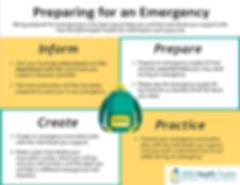 "Poster screenshot: ""Preparing for an Emergency"""