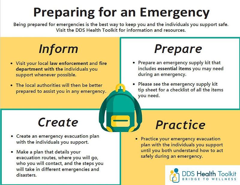 "Poster screenshot: ""Preparing for an Emergency"""