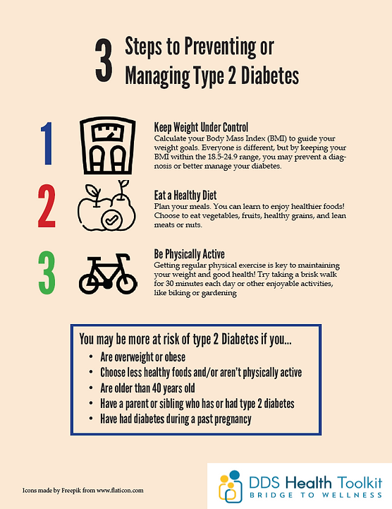 "Poster screenshot: ""3 Steps to Preventing or Managing Type 2 Diabetes"""