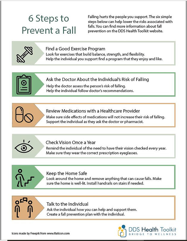 "Poster screenshot: ""6 Steps to Prevent a Fall"""