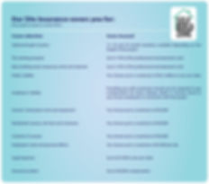 Site Insurance comparison table - Irelan