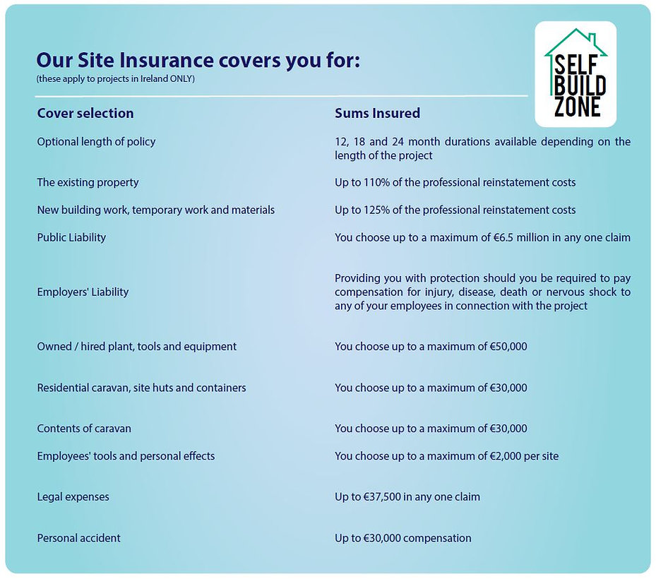 Site Insurance comparison table - Irelan