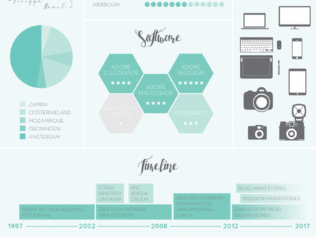 Pengetahuan Umum tentang CV Infografis