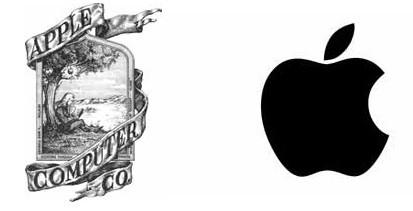 Menciptakan Logo Tanpa Huruf, Apakah Berhasil?