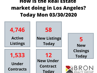 The Real Estate market has definitely slowed down in Los Angeles but there are still new listings co