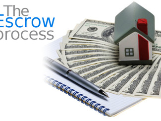 The escrow process from A to Z