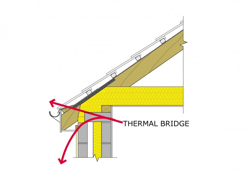 Thermal Bridging Non-Compliant Eaves