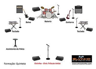 Mapa de Palco - Quinteto