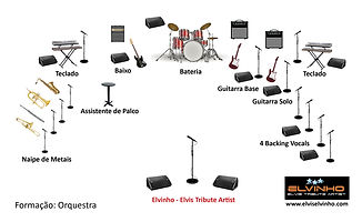 Mapa de Palco - Orquestra