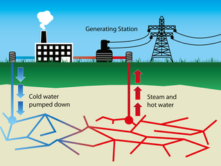 Is fracking the new geothermal technology?