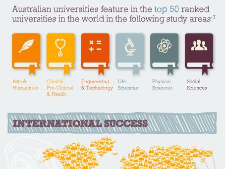为什么选择留学澳大利亚