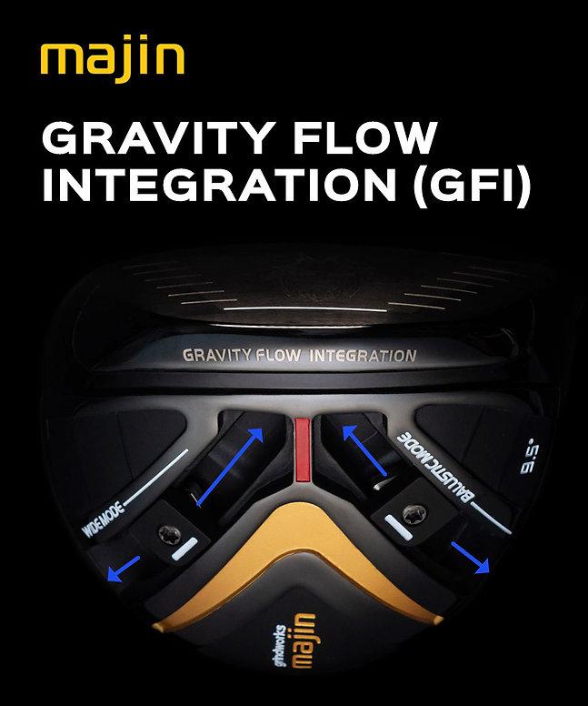 gfi-product.jpg