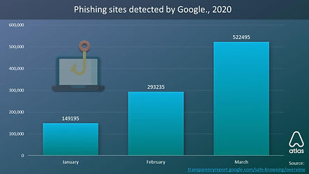 PHISHING GOOGLE.jpg