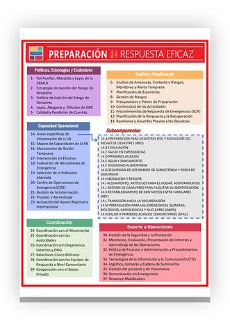 Mecanismo de respuesta PRE.png