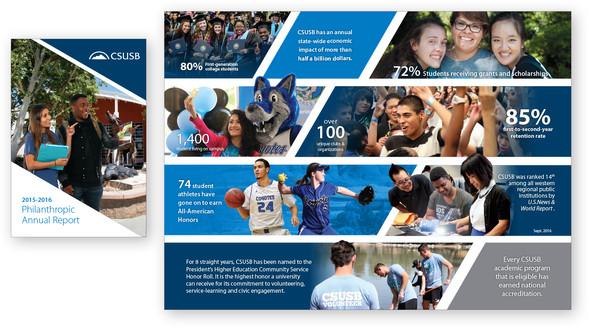 CSUSB 2015-2016 Philanthropic Annual Report