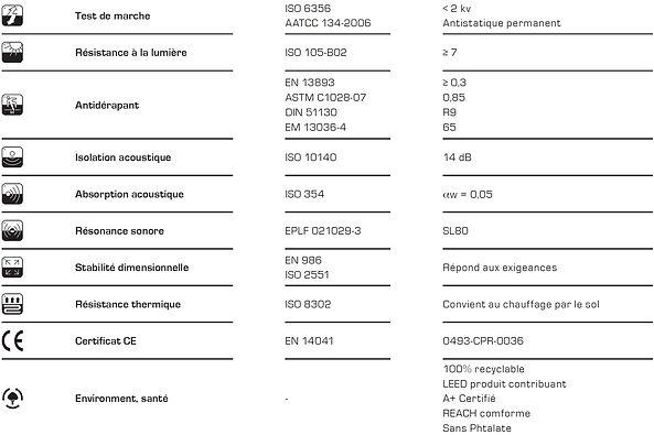 2tec2 Maroc - Revêtement de sol luxe haut de gamme acoustique anti-dérapant anti-glisse hydrofuge