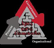 Apex OPG Frameworks Triangle - png24.png