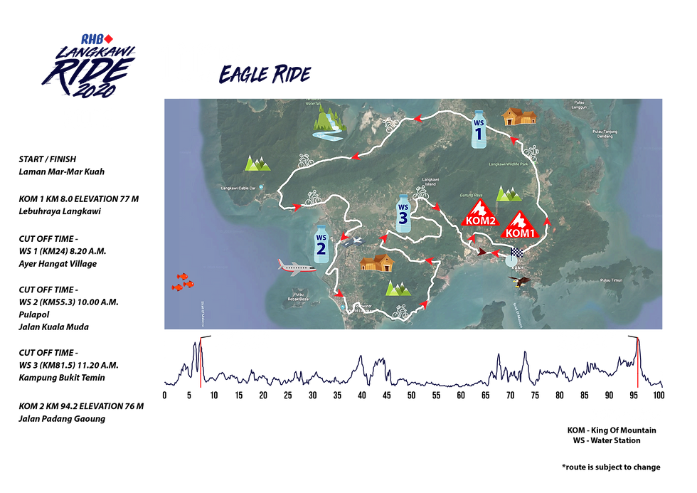 RHB_ROUTE_NEW_RGB-01.png