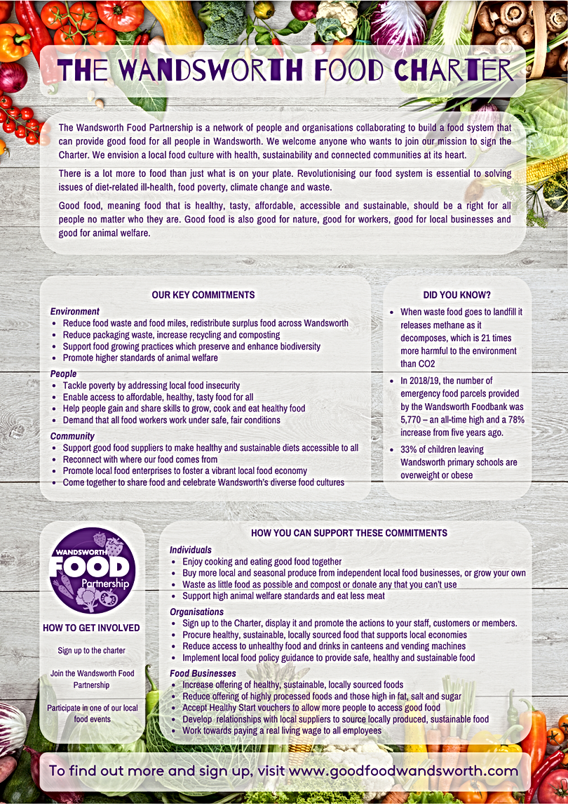 Copy of WFP Charter Poster.png