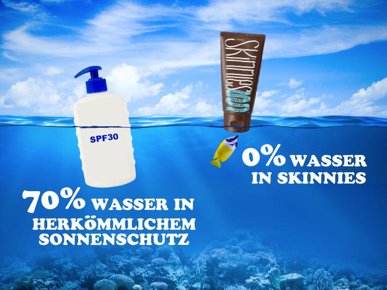 0% Wasseranteil